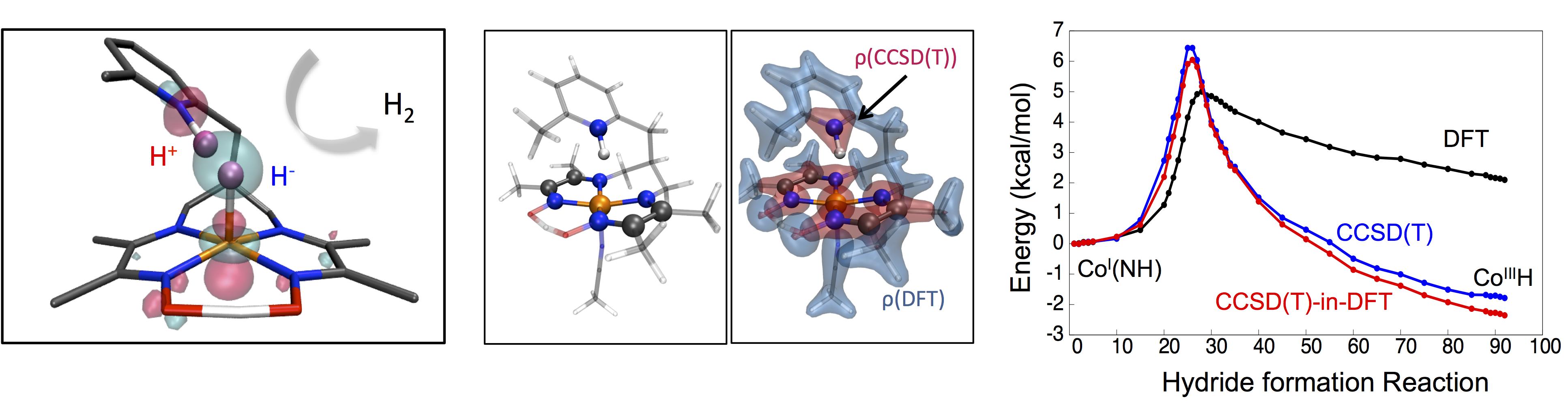 hydrogen-evol